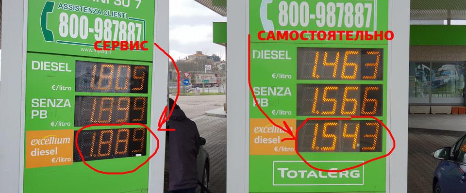 Стоимость бензина на заправках в Италии